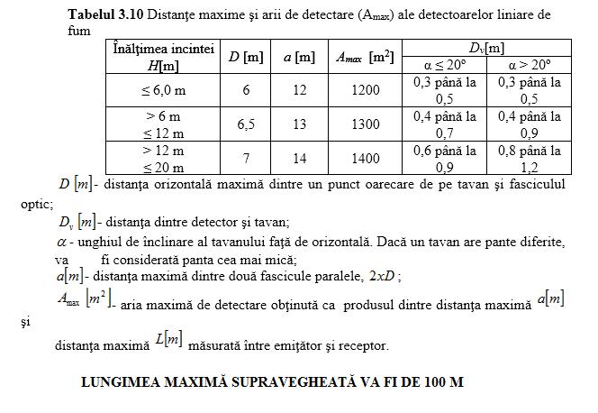 detectoare liniare fum incendiu p118 3 2015