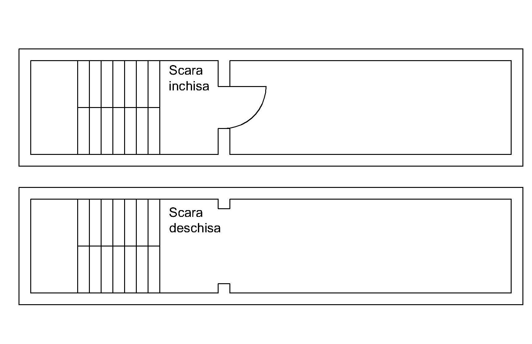 scara inchisa scara deschisa model