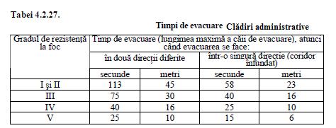 timpii de evacuare cladiri administrative p118
