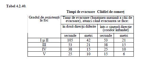 timpii de evacuare cladiri de comert