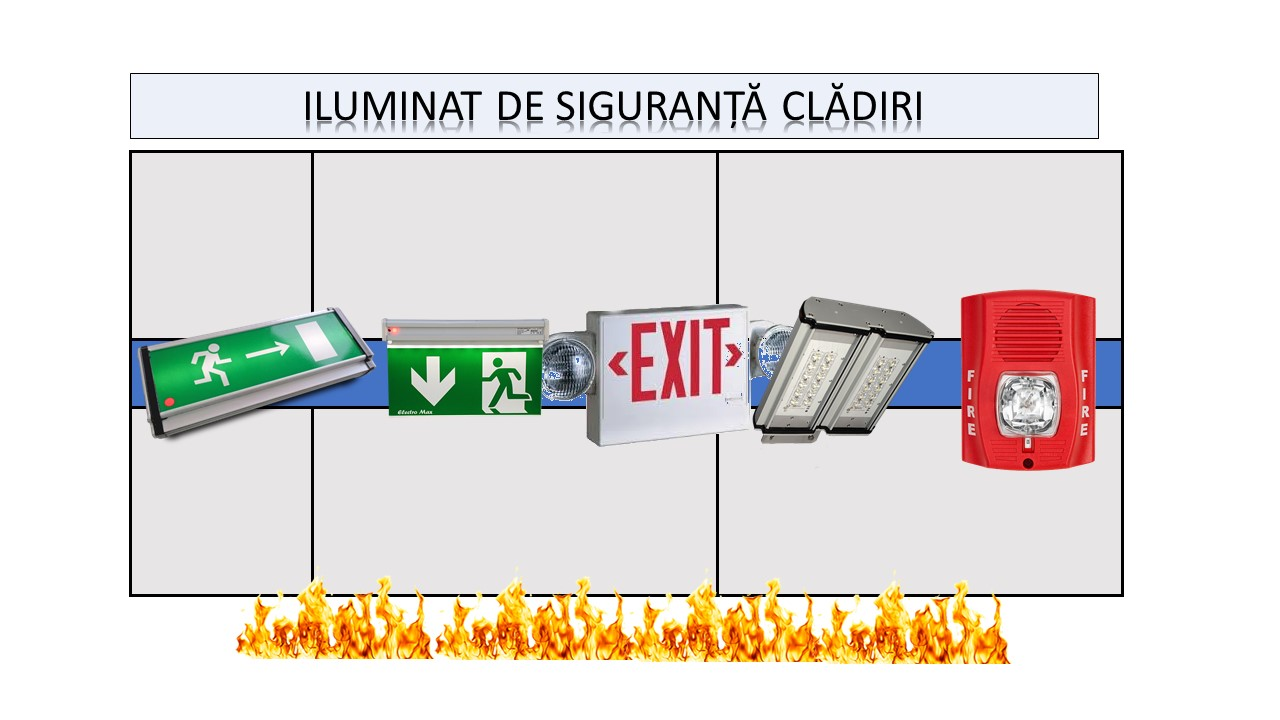 iluminat de siguranță clădiri